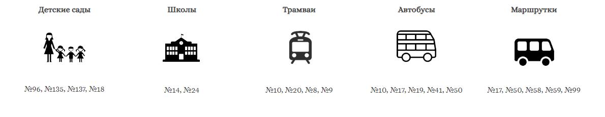 Инфраструктура ЖК Галактика Краснодар