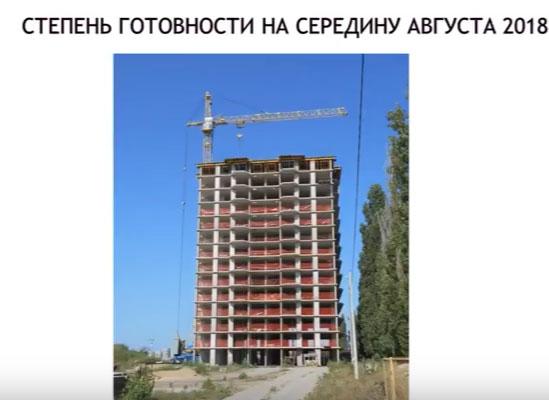 Готовность на август 2018 ЖК Галактика Воронеж
