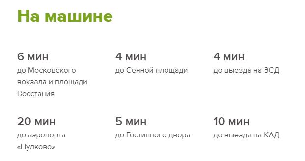 На машине до ЖК Галактика СПб